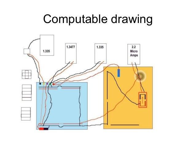 Computable drawing