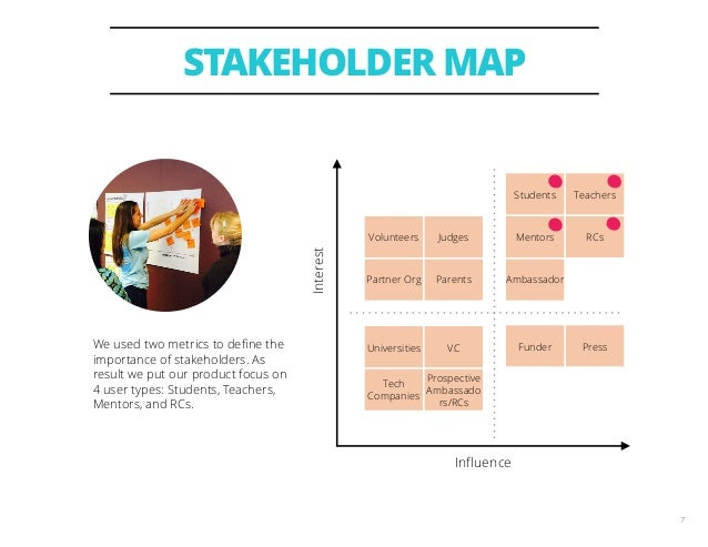 carrefour stakeholder mapping Globalization of retailing david e bell rajiv lal walter j salmon gielens and dekimpe carrefour is the second largest retailer in the world afterwal.