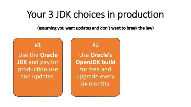 Explaining the new Java release and licensing models