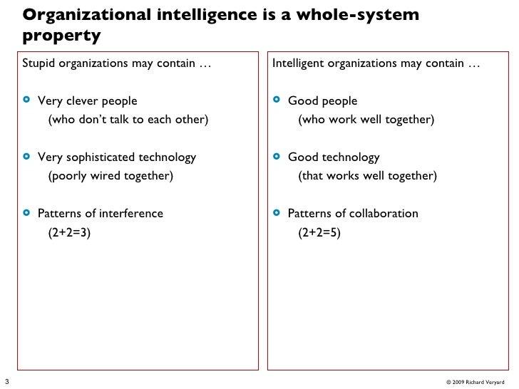 Technologies for Organizational Intelligence Slide 3