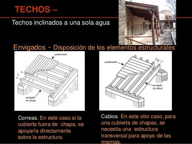 Techos for Casas con techo a un agua