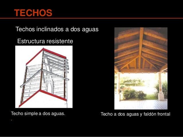 Techos for Partes del techo de una casa