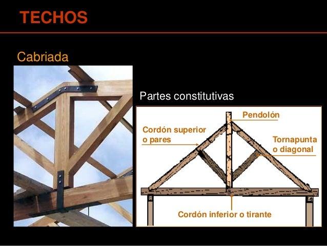 Techos - Estructuras de madera para techos ...