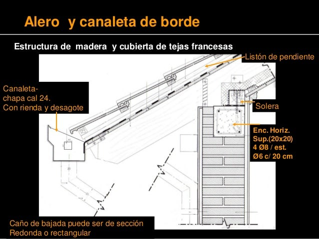 Techos for Canaletas para techos de madera