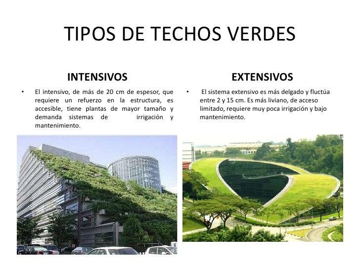 Techos verdes for Tipos de techos