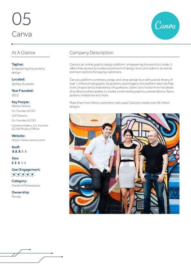 05 Canva At A Glance Tagline: Empowering the world to design Located: Sydney, Australia Year Founded: 2012 Key People: Mel...