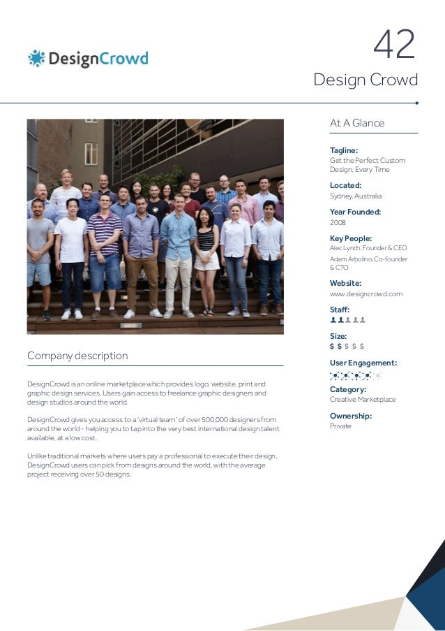 42 Design Crowd At A Glance Tagline: Get the Perfect Custom Design, Every Time Located: Sydney, Australia Year Founded: 20...