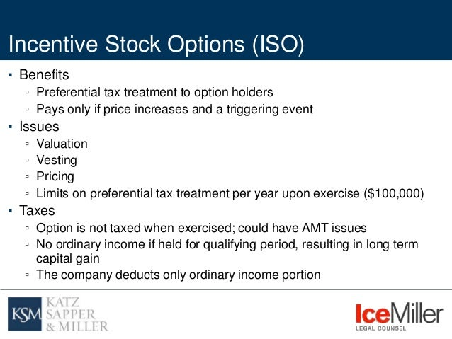 Amt on iso stock options