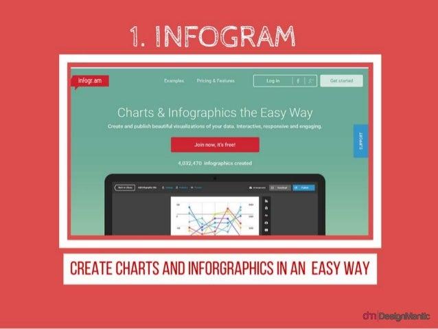 10 Tech-Savvy Design Tools For Graphic Designers! Slide 3