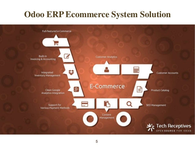 Odoo Features | Opensource ERP | Odoo Ecommerce