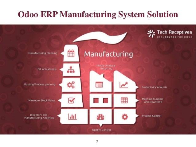 Odoo Features   Opensource ERP   Odoo Ecommerce