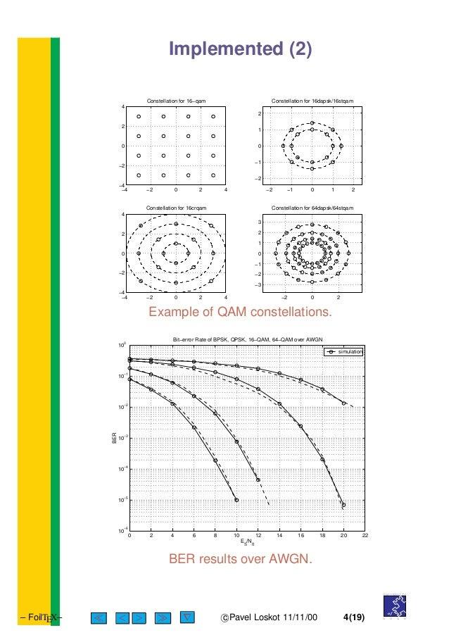 Multiuser MIMO-OFDM simulation framework in Matlab