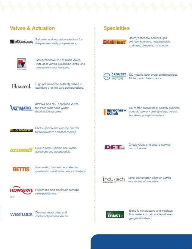 Tech Sales & Marketing Linecard Slide 3