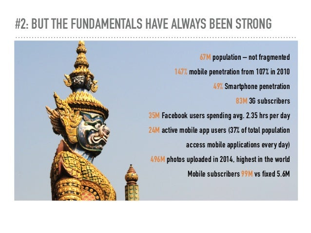 #2: BUT THE FUNDAMENTALS HAVE ALWAYS BEEN STRONG 67M population – not fragmented 147% mobile penetration from 107% in 2010...