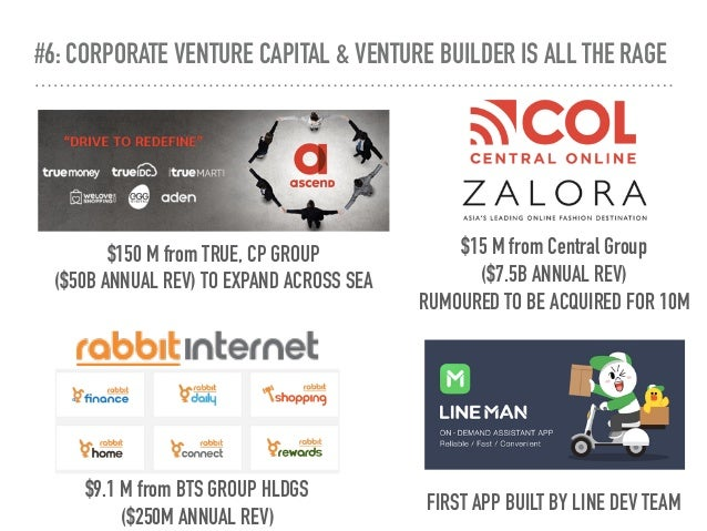 #6: CORPORATE VENTURE CAPITAL & VENTURE BUILDER IS ALL THE RAGE $150 M from TRUE, CP GROUP  ($50B ANNUAL REV) TO EXPAND A...