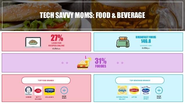 Tech Savvy Mom Infographic Slide 3