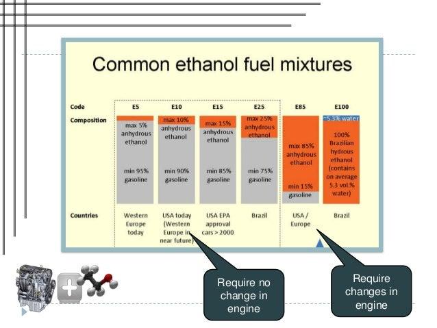 ethanol engine diagram list of schematic circuit diagram \u2022 ethanol process diagram ethanol engine modifications rh slideshare net