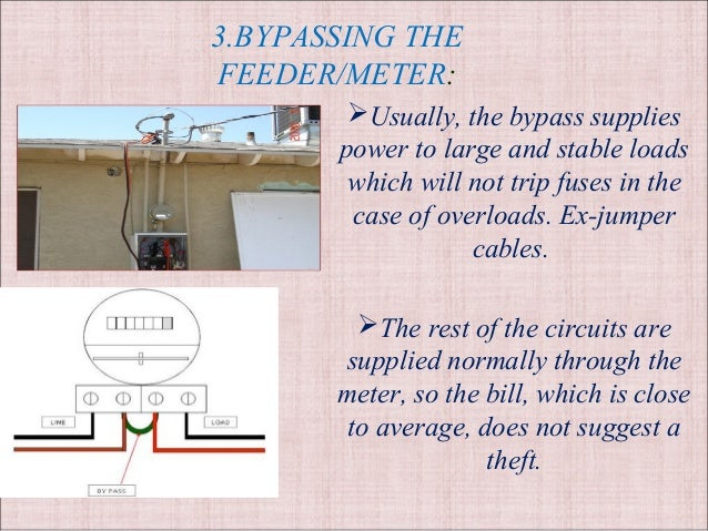 How To Bypass Electric Meter