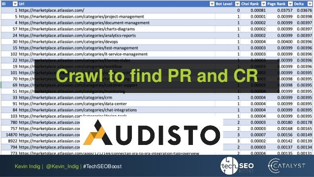 Kevin Indig | @Kevin_Indig | #TechSEOBoost Crawl to find PR and CR