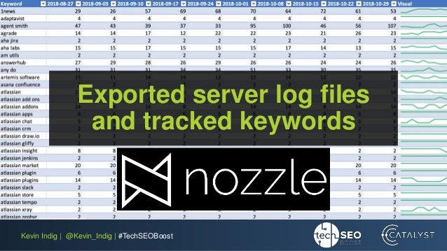 Kevin Indig | @Kevin_Indig | #TechSEOBoost Exported server log files and tracked keywords