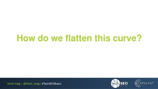 Kevin Indig | @Kevin_Indig | #TechSEOBoost How do we flatten this curve?