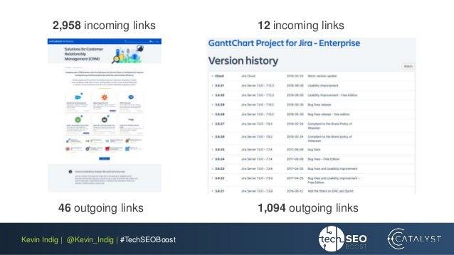 Kevin Indig | @Kevin_Indig | #TechSEOBoost 2,958 incoming links 1,094 outgoing links46 outgoing links 12 incoming links