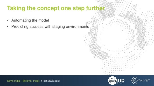 Kevin Indig | @Kevin_Indig | #TechSEOBoost Taking the concept one step further • Automating the model • Predicting success...