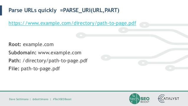 Dave Sottimano   @dsottimano   #TechSEOBoost Parse URLs quickly =PARSE_URI(URL,PART) https://www.example.com/directory/pat...