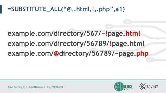 Dave Sottimano   @dsottimano   #TechSEOBoost example.com/directory/567/~!page.html example.com/directory/56789/!page.html ...