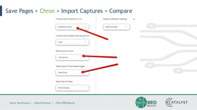 Dave Sottimano   @dsottimano   #TechSEOBoost Save Pages > Chron > Import Captures > Compare