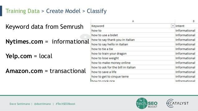 Dave Sottimano   @dsottimano   #TechSEOBoost Training Data > Create Model > Classify Keyword data from Semrush Nytimes.com...