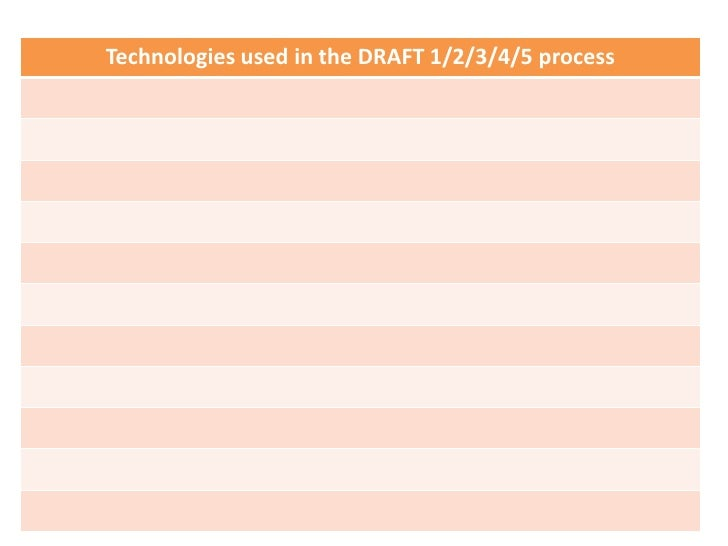 Technologies used in the DRAFT 1/2/3/4/5 process