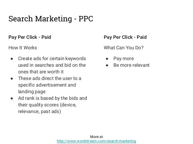 A Google Ad Grant can help overcome SEO challenges with (free) PPC strategies.