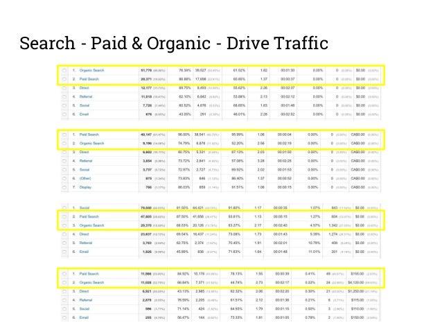 Google Ad Grant - google.ca/intl/en/grants/