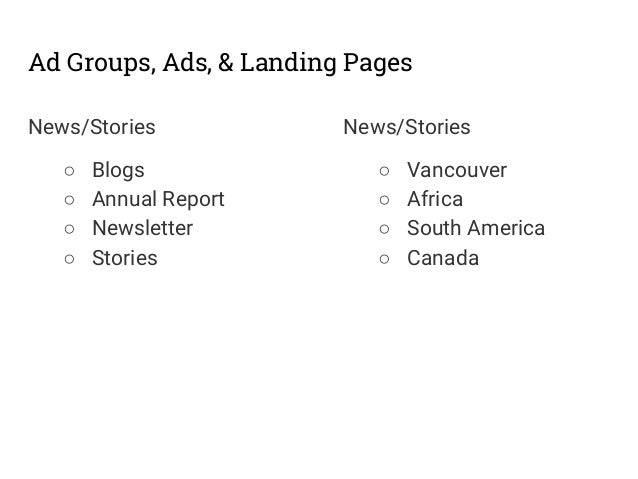 Run, Review, Revisit Revisit ● Remove low performing keywords, ads, ad groups ● Create new campaigns, ad groups, and ads a...