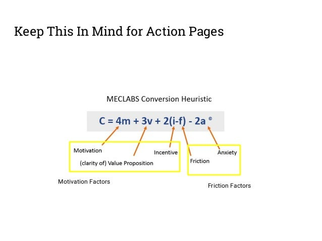 Create ads based on landing pages. Revise based on ad & keyword lessons.