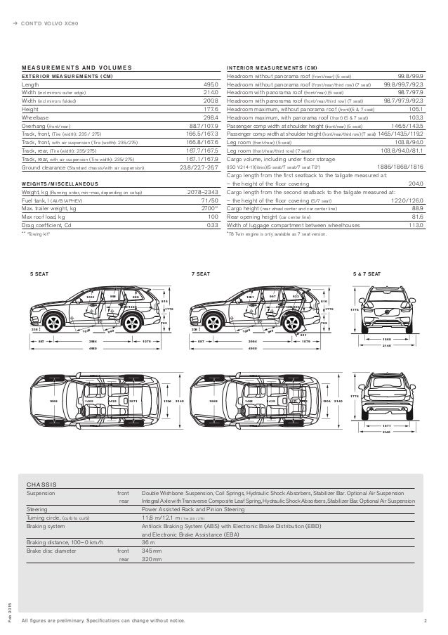 Volvo Xc90 2015 Technical Specifications