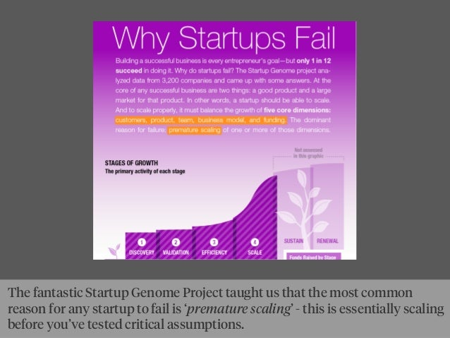 The fantastic Startup Genome Project taught us that the most common reason for any startup to fail is 'premature scaling' ...