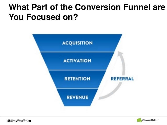 @JimWHuffman What Part of the Conversion Funnel are You Focused on?