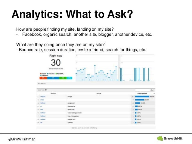 @JimWHuffman Analytics: What to Ask? How are people finding my site, landing on my site? - Facebook, organic search, anoth...