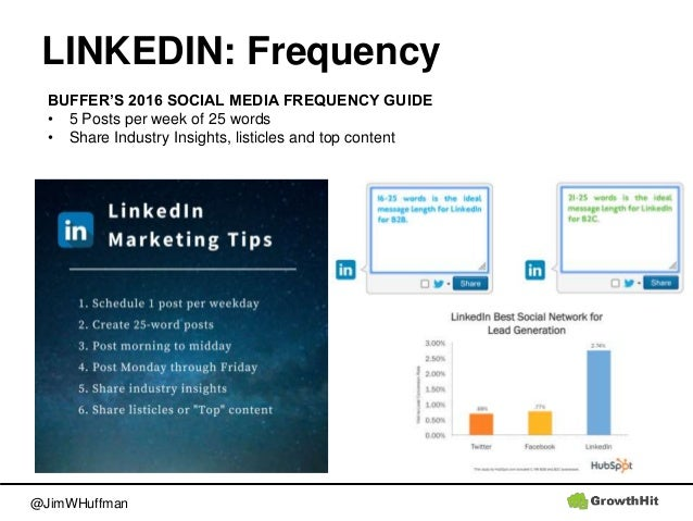 @JimWHuffman LINKEDIN: Frequency BUFFER'S 2016 SOCIAL MEDIA FREQUENCY GUIDE • 5 Posts per week of 25 words • Share Industr...