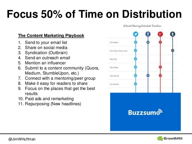 @JimWHuffman Focus 50% of Time on Distribution The Content Marketing Playbook 1. Send to your email list 2. Share on socia...
