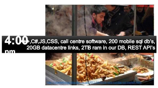 Jj Food Service Limited London