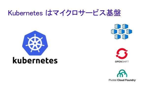 https://github.com/yoshioterada/k8s-Azure-Container-Service-AKS--on-Azure/blob/master/Kubernetes-Workshop3.md 本番環境ではより多くの設...