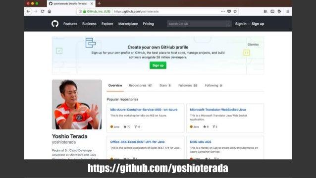 アジェンダ Java – 基本 Docker – 基本 Kubernetes – 経験 Microsoft JavaDev & DevOps
