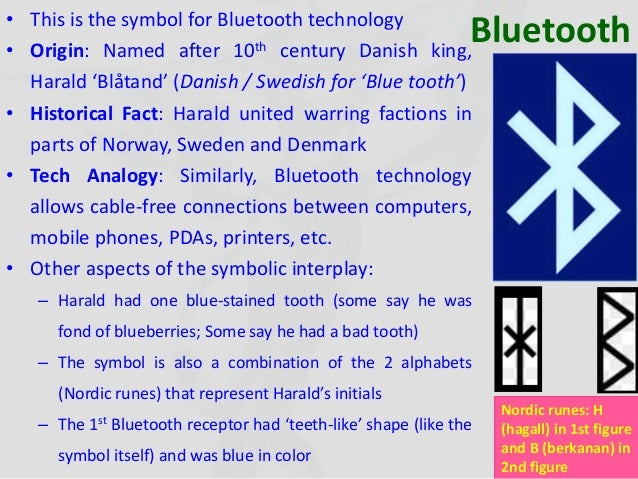 Tech Symbols Origin And Meaning Sanjoy Sanyal