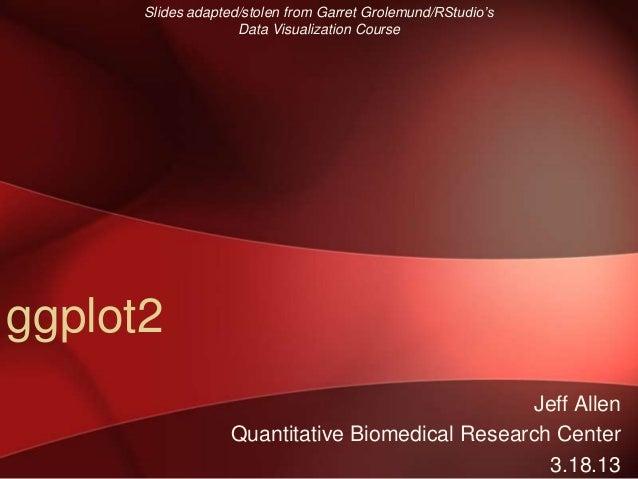 Slides adapted/stolen from Garret Grolemund/RStudio's                    Data Visualization Courseggplot2                 ...