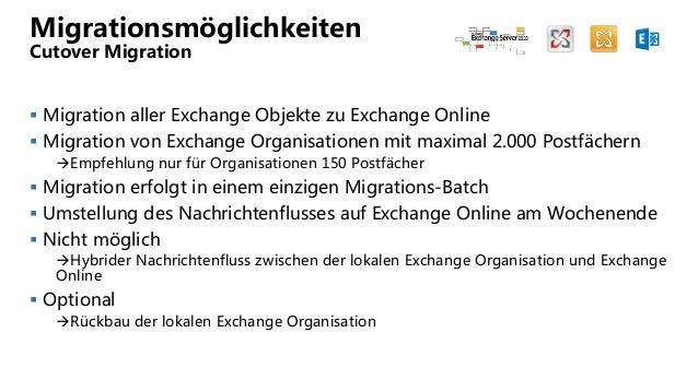 Migrationsmöglichkeiten Cutover Migration  Migration aller Exchange Objekte zu Exchange Online  Migration von Exchange O...