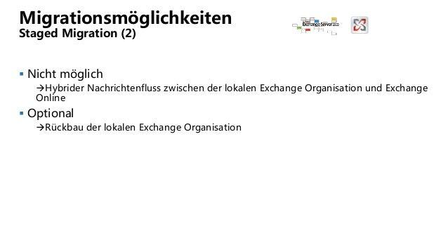 Migrationsmöglichkeiten Staged Migration (2)  Nicht möglich Hybrider Nachrichtenfluss zwischen der lokalen Exchange Orga...