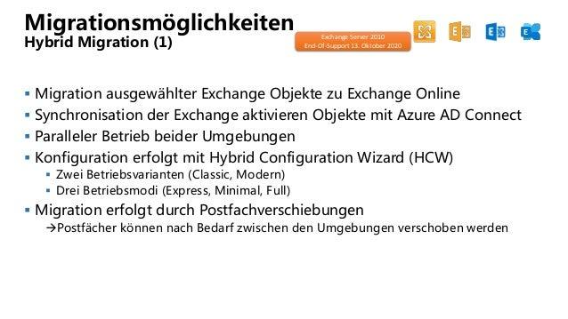 Migrationsmöglichkeiten Hybrid Migration (1)  Migration ausgewählter Exchange Objekte zu Exchange Online  Synchronisatio...